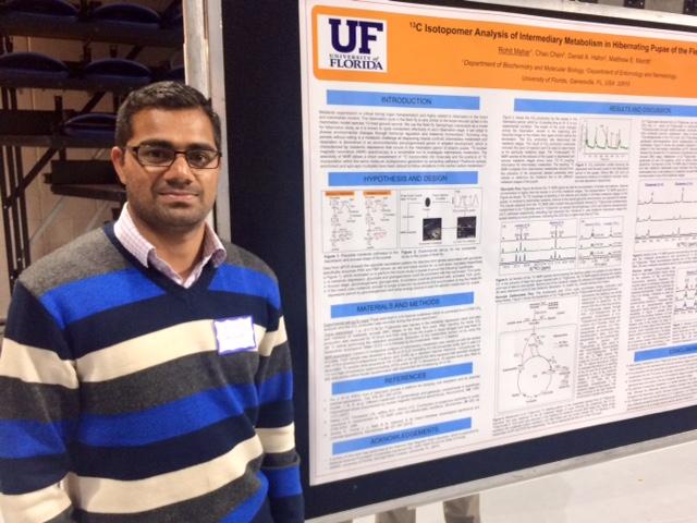 Rohit Mahar - COM Research 2019
